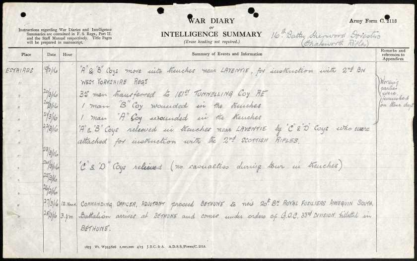 2nd war diary