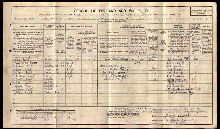 correct 1911 census